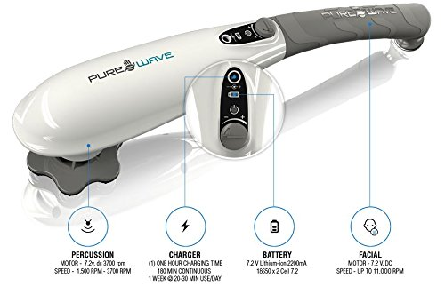 Features of the Pure Wave CM7 massager